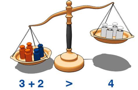 Using Equations as a Recipe for Algebraic Problem-Solving