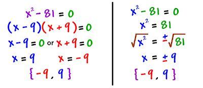 Translating Word Problems into Equations - AlgebraLAB